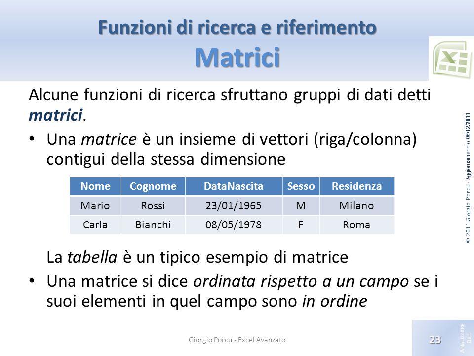 © 2011 Giorgio Porcu - Aggiornamennto 06/12/2011 A NALIZZARE D ATI Funzioni di ricerca e riferimento Matrici Giorgio Porcu - Excel Avanzato 23 Alcune funzioni di ricerca sfruttano gruppi di dati detti matrici.