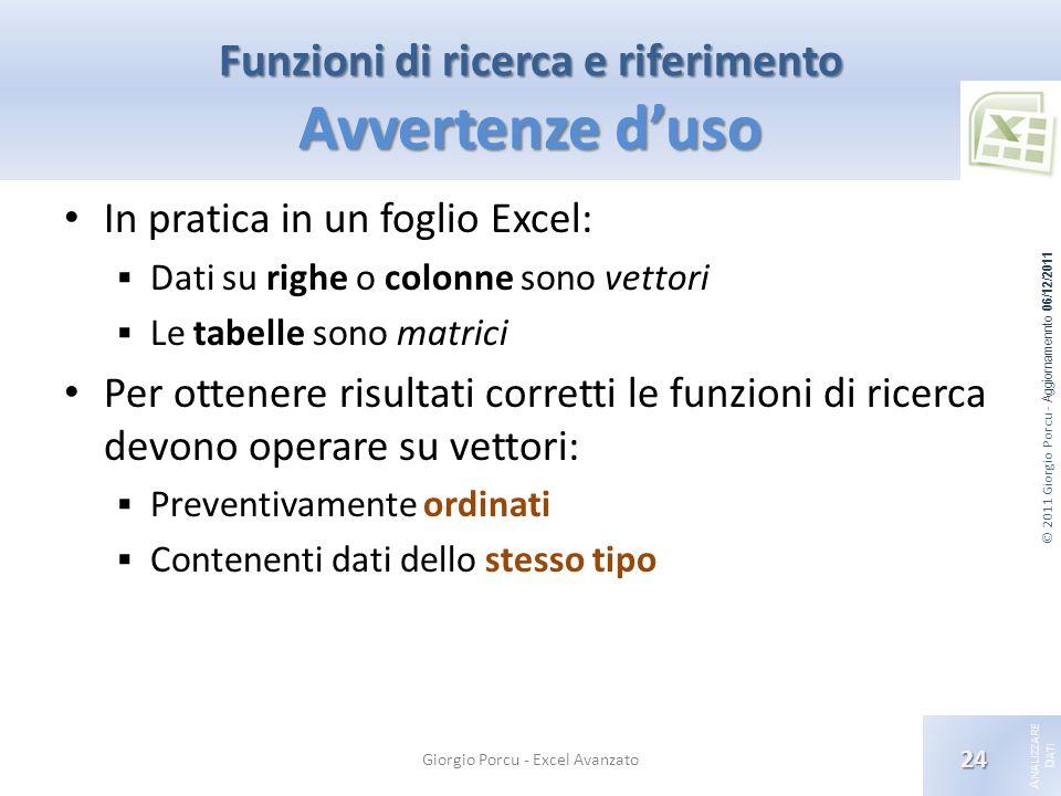 © 2011 Giorgio Porcu - Aggiornamennto 06/12/2011 A NALIZZARE D ATI Funzioni di ricerca e riferimento Avvertenze duso Giorgio Porcu - Excel Avanzato 24
