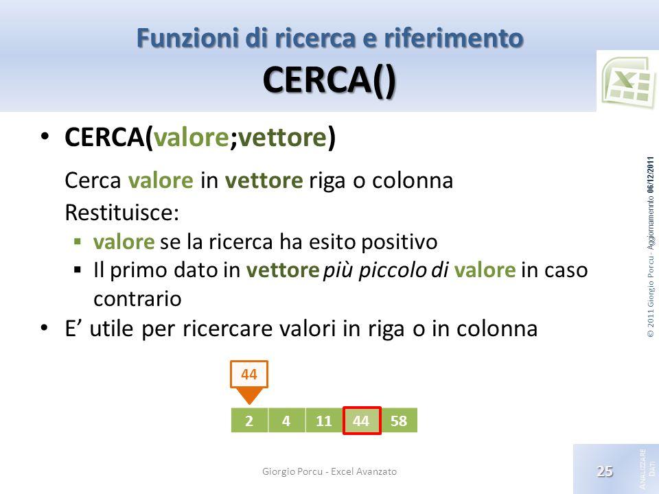 © 2011 Giorgio Porcu - Aggiornamennto 06/12/2011 A NALIZZARE D ATI Funzioni di ricerca e riferimento CERCA() Giorgio Porcu - Excel Avanzato 25 CERCA(v