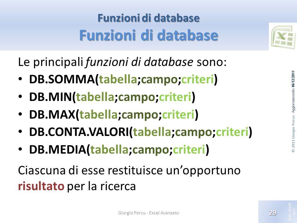 © 2011 Giorgio Porcu - Aggiornamennto 06/12/2011 A NALIZZARE D ATI Funzioni di database Funzioni di database Le principali funzioni di database sono: DB.SOMMA(tabella;campo;criteri) DB.MIN(tabella;campo;criteri) DB.MAX(tabella;campo;criteri) DB.CONTA.VALORI(tabella;campo;criteri) DB.MEDIA(tabella;campo;criteri) Ciascuna di esse restituisce unopportuno risultato per la ricerca Giorgio Porcu - Excel Avanzato 29