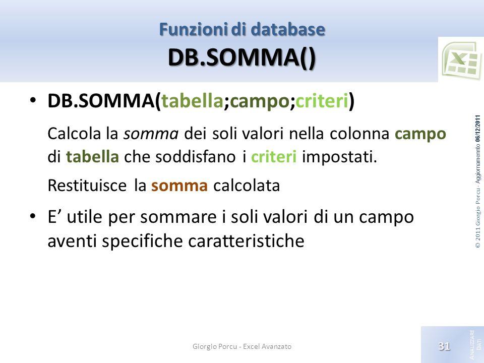 © 2011 Giorgio Porcu - Aggiornamennto 06/12/2011 A NALIZZARE D ATI Funzioni di database DB.SOMMA() DB.SOMMA(tabella;campo;criteri) Calcola la somma dei soli valori nella colonna campo di tabella che soddisfano i criteri impostati.