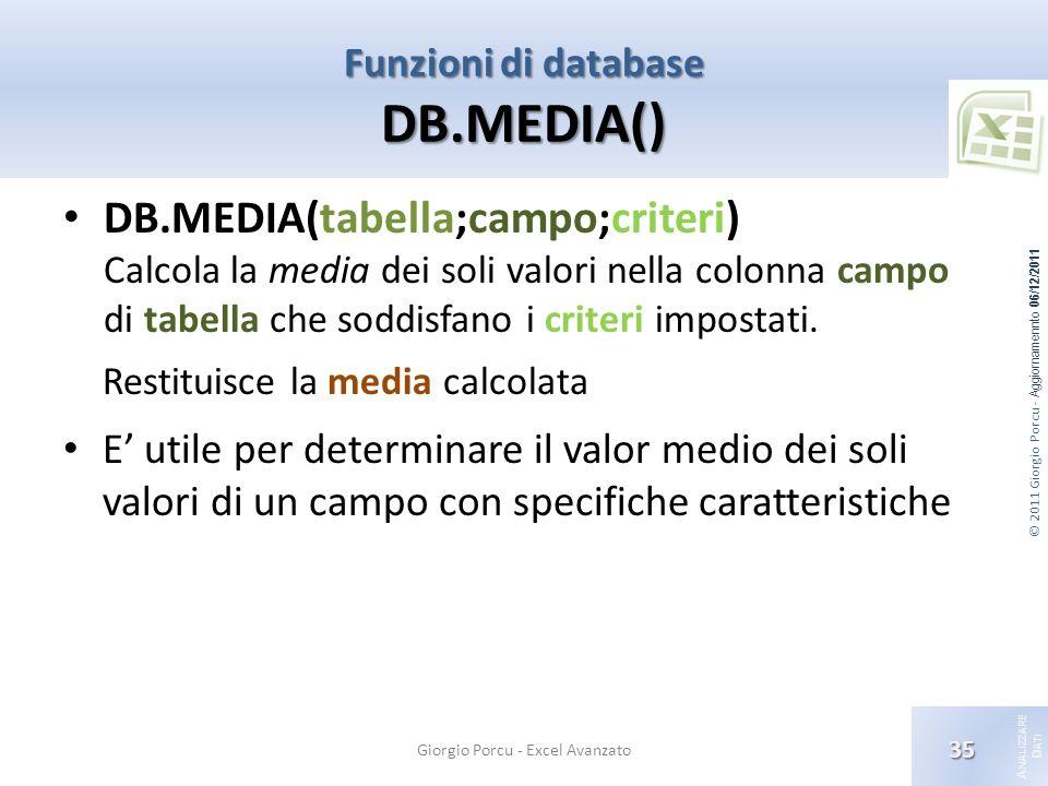 © 2011 Giorgio Porcu - Aggiornamennto 06/12/2011 A NALIZZARE D ATI Funzioni di database DB.MEDIA() Giorgio Porcu - Excel Avanzato 35 DB.MEDIA(tabella;