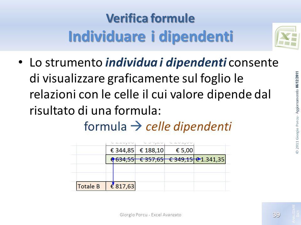 © 2011 Giorgio Porcu - Aggiornamennto 06/12/2011 A NALIZZARE D ATI Verifica formule Individuare i dipendenti Giorgio Porcu - Excel Avanzato 39 Lo stru