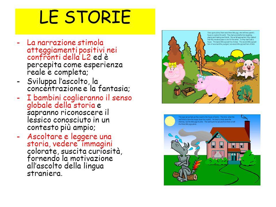 LE STORIE -La narrazione stimola atteggiamenti positivi nei confronti della L2 ed è percepita come esperienza reale e completa; -Sviluppa lascolto, la