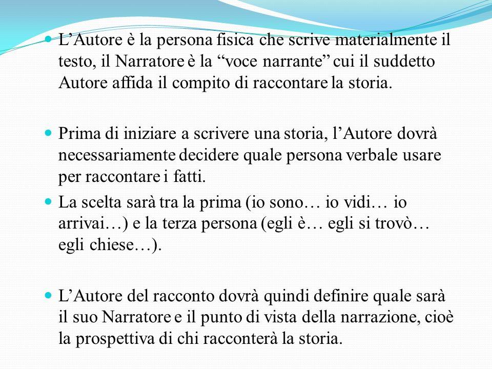 LAutore è la persona fisica che scrive materialmente il testo, il Narratore è la voce narrante cui il suddetto Autore affida il compito di raccontare