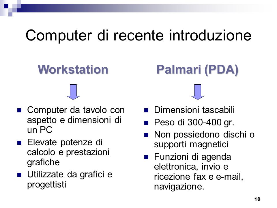 10 Computer di recente introduzione Computer da tavolo con aspetto e dimensioni di un PC Elevate potenze di calcolo e prestazioni grafiche Utilizzate da grafici e progettisti Dimensioni tascabili Peso di 300-400 gr.