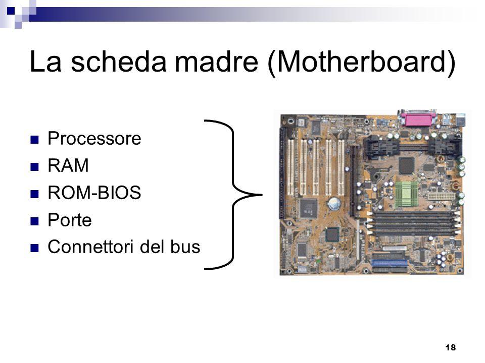 18 La scheda madre (Motherboard) Processore RAM ROM-BIOS Porte Connettori del bus