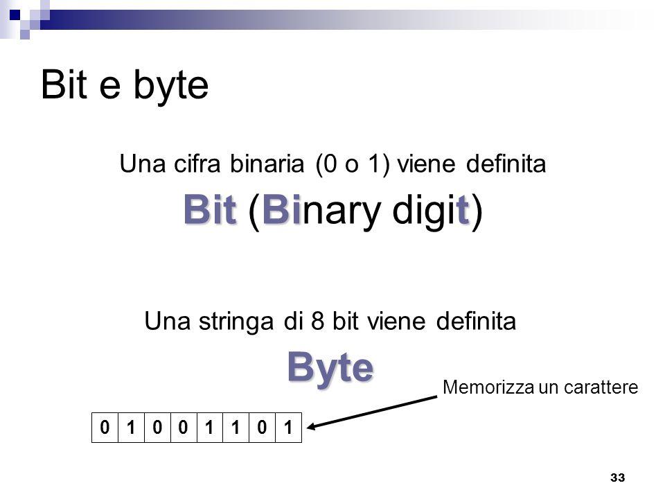 33 Bit e byte Una cifra binaria (0 o 1) viene definita Bit Bit Bit (Binary digit) Una stringa di 8 bit viene definitaByte 01001101 Memorizza un caratt