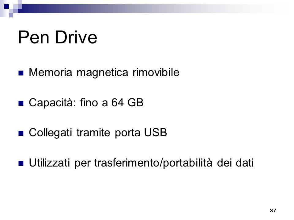 37 Pen Drive Memoria magnetica rimovibile Capacità: fino a 64 GB Collegati tramite porta USB Utilizzati per trasferimento/portabilità dei dati