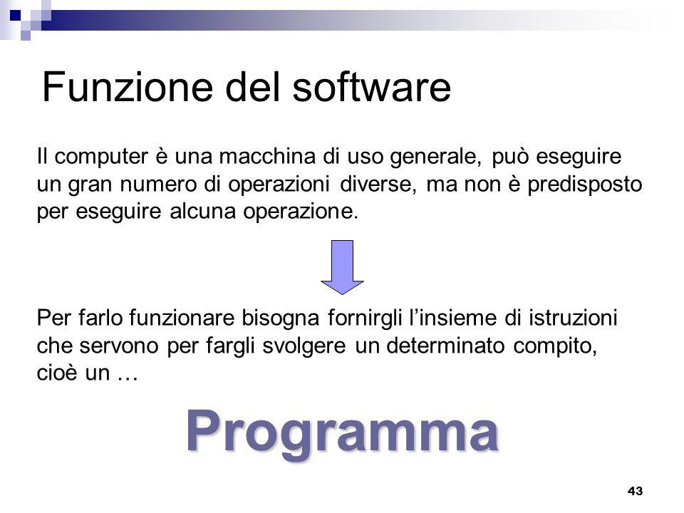 43 Funzione del software Il computer è una macchina di uso generale, può eseguire un gran numero di operazioni diverse, ma non è predisposto per esegu