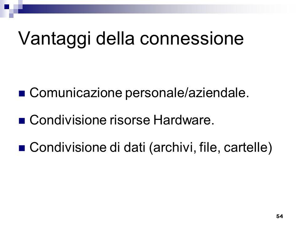 54 Vantaggi della connessione Comunicazione personale/aziendale. Condivisione risorse Hardware. Condivisione di dati (archivi, file, cartelle)