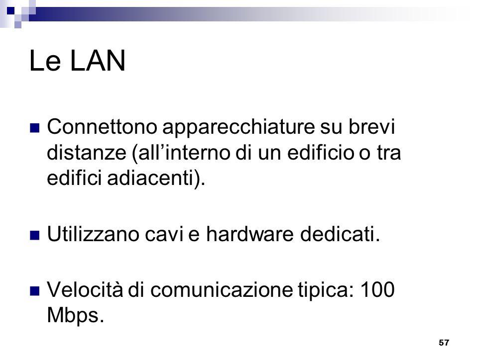 57 Le LAN Connettono apparecchiature su brevi distanze (allinterno di un edificio o tra edifici adiacenti). Utilizzano cavi e hardware dedicati. Veloc