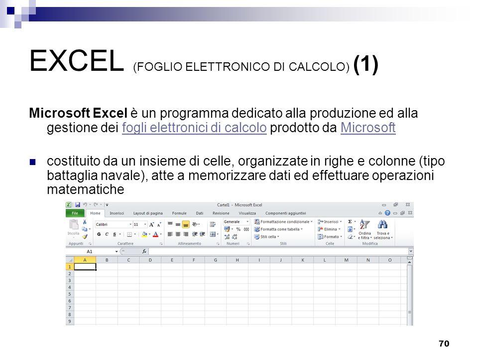 70 EXCEL (FOGLIO ELETTRONICO DI CALCOLO) (1) Microsoft Excel è un programma dedicato alla produzione ed alla gestione dei fogli elettronici di calcolo prodotto da Microsoftfogli elettronici di calcoloMicrosoft costituito da un insieme di celle, organizzate in righe e colonne (tipo battaglia navale), atte a memorizzare dati ed effettuare operazioni matematiche
