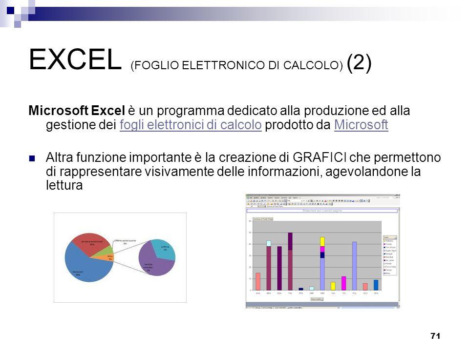 71 EXCEL (FOGLIO ELETTRONICO DI CALCOLO) (2) Microsoft Excel è un programma dedicato alla produzione ed alla gestione dei fogli elettronici di calcolo prodotto da Microsoftfogli elettronici di calcoloMicrosoft Altra funzione importante è la creazione di GRAFICI che permettono di rappresentare visivamente delle informazioni, agevolandone la lettura