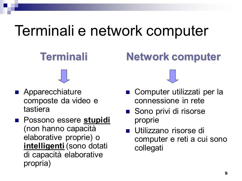 9 Terminali e network computer Apparecchiature composte da video e tastiera Possono essere stupidi (non hanno capacità elaborative proprie) o intelligenti (sono dotati di capacità elaborative propria) Computer utilizzati per la connessione in rete Sono privi di risorse proprie Utilizzano risorse di computer e reti a cui sono collegati Terminali Network computer