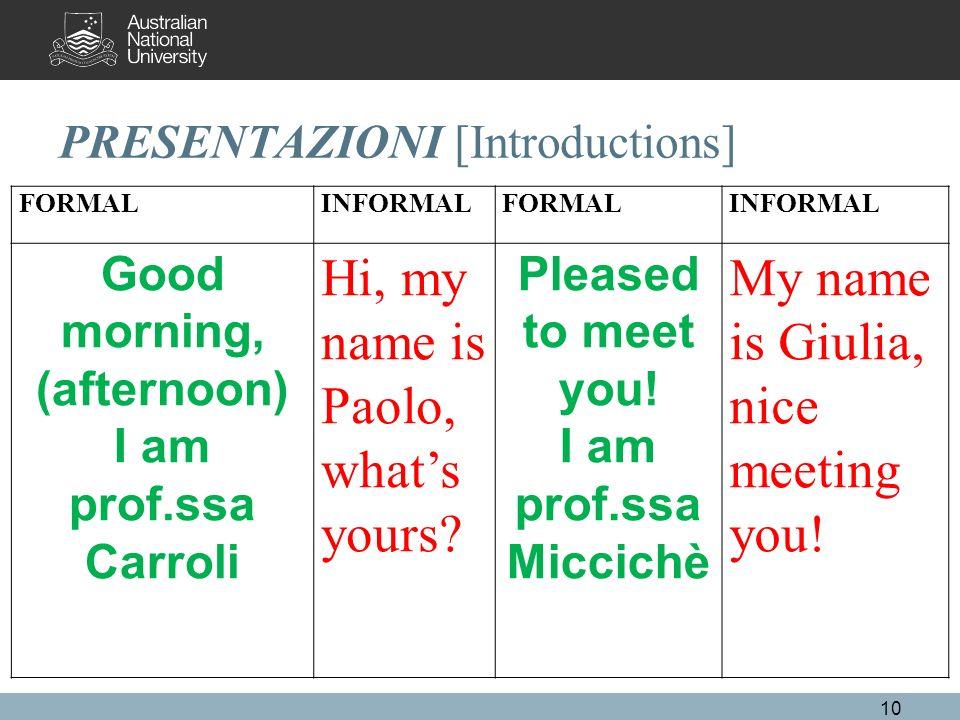 PRESENTAZIONI [Introductions] FORMALINFORMALFORMALINFORMAL Good morning, (afternoon) I am prof.ssa Carroli Hi, my name is Paolo, whats yours? Pleased