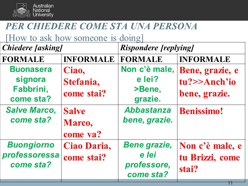 PER CHIEDERE COME STA UNA PERSONA [How to ask how someone is doing] Chiedere [asking]Rispondere [replying] FORMALEINFORMALEFORMALEINFORMALE Buonasera