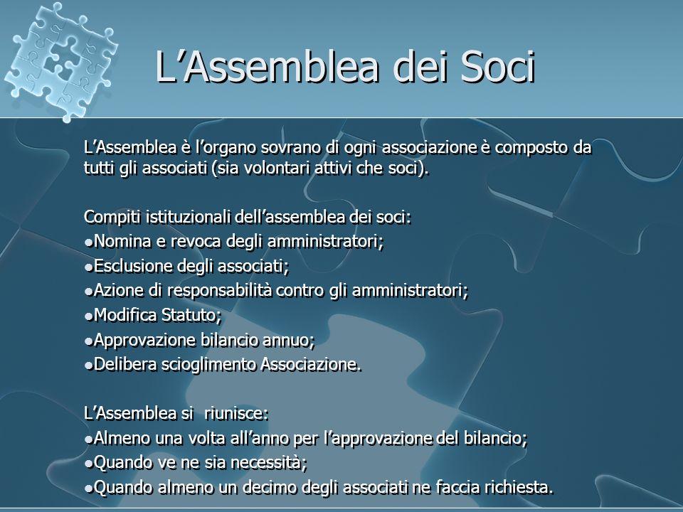 LAssemblea dei Soci LAssemblea è lorgano sovrano di ogni associazione è composto da tutti gli associati (sia volontari attivi che soci). Compiti istit