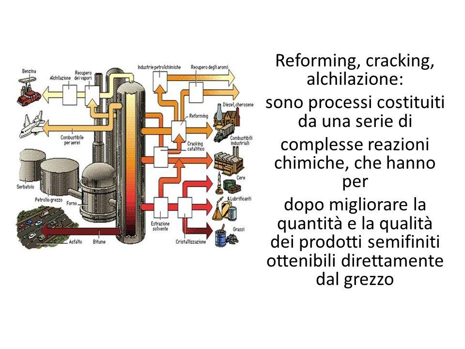 Reforming, cracking, alchilazione: sono processi costituiti da una serie di complesse reazioni chimiche, che hanno per dopo migliorare la quantità e l