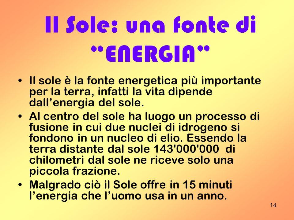 14 Il Sole: una fonte di ENERGIA Il sole è la fonte energetica più importante per la terra, infatti la vita dipende dallenergia del sole. Al centro de