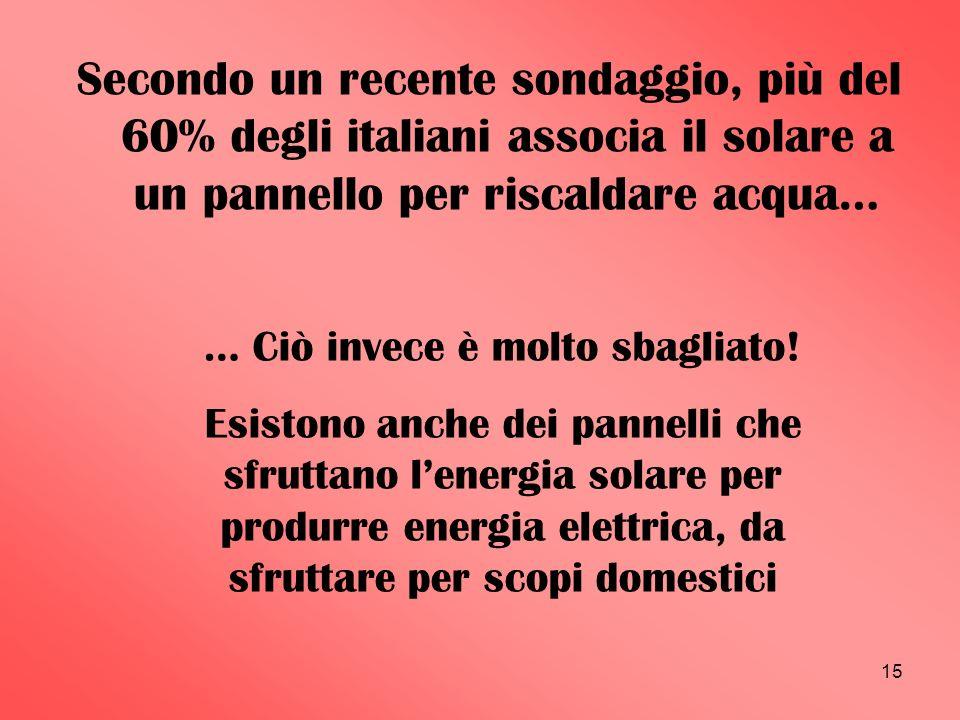 15 Secondo un recente sondaggio, più del 60% degli italiani associa il solare a un pannello per riscaldare acqua… … Ciò invece è molto sbagliato! Esis