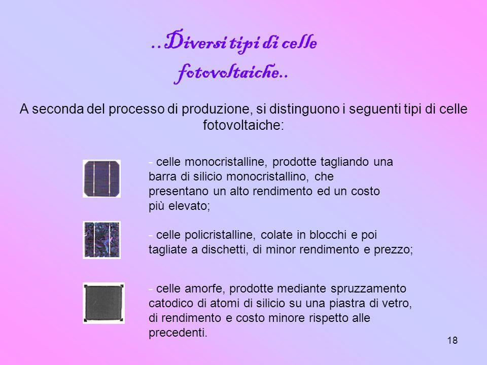 18 - celle monocristalline, prodotte tagliando una barra di silicio monocristallino, che presentano un alto rendimento ed un costo più elevato; - cell