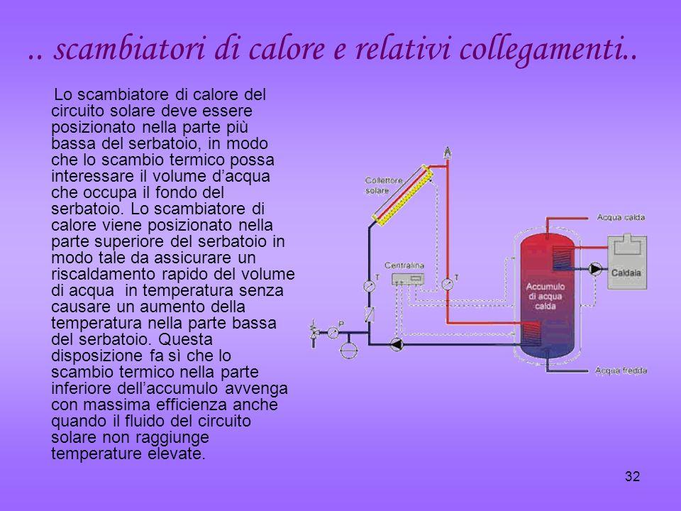 32.. scambiatori di calore e relativi collegamenti.. Lo scambiatore di calore del circuito solare deve essere posizionato nella parte più bassa del se