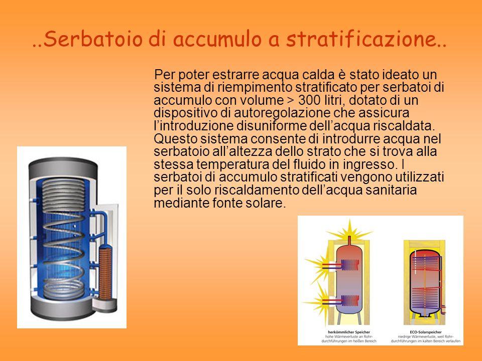 35..Serbatoio di accumulo a stratificazione.. Per poter estrarre acqua calda è stato ideato un sistema di riempimento stratificato per serbatoi di acc