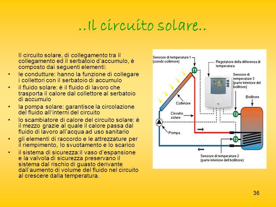 36..Il circuito solare.. Il circuito solare, di collegamento tra il collegamento ed il serbatoio daccumulo, è composto dai seguenti elementi: le condu
