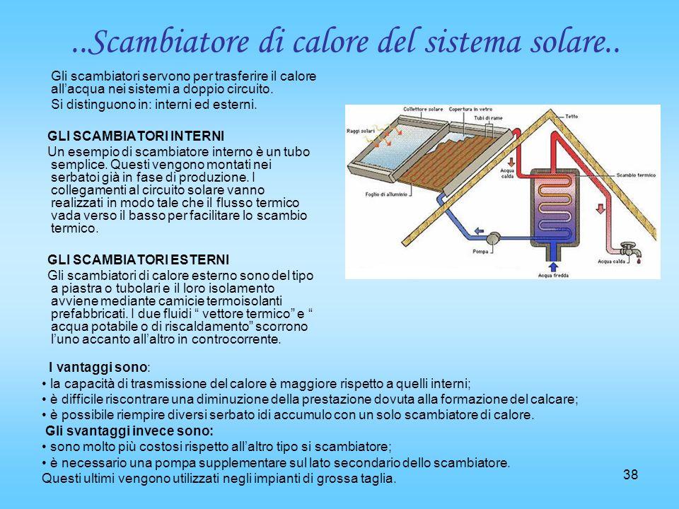 38..Scambiatore di calore del sistema solare.. Gli scambiatori servono per trasferire il calore allacqua nei sistemi a doppio circuito. Si distinguono