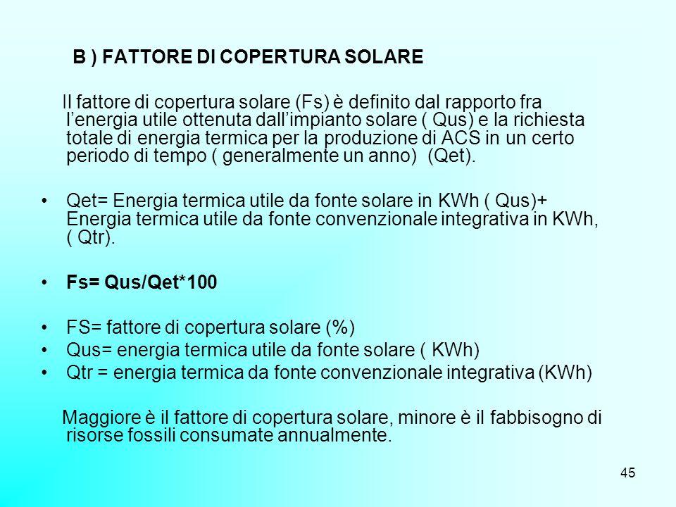 45 B ) FATTORE DI COPERTURA SOLARE Il fattore di copertura solare (Fs) è definito dal rapporto fra lenergia utile ottenuta dallimpianto solare ( Qus)