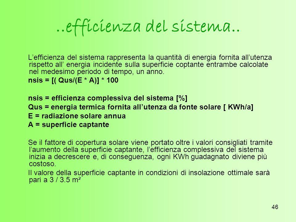 46..efficienza del sistema.. Lefficienza del sistema rappresenta la quantità di energia fornita allutenza rispetto all energia incidente sulla superfi