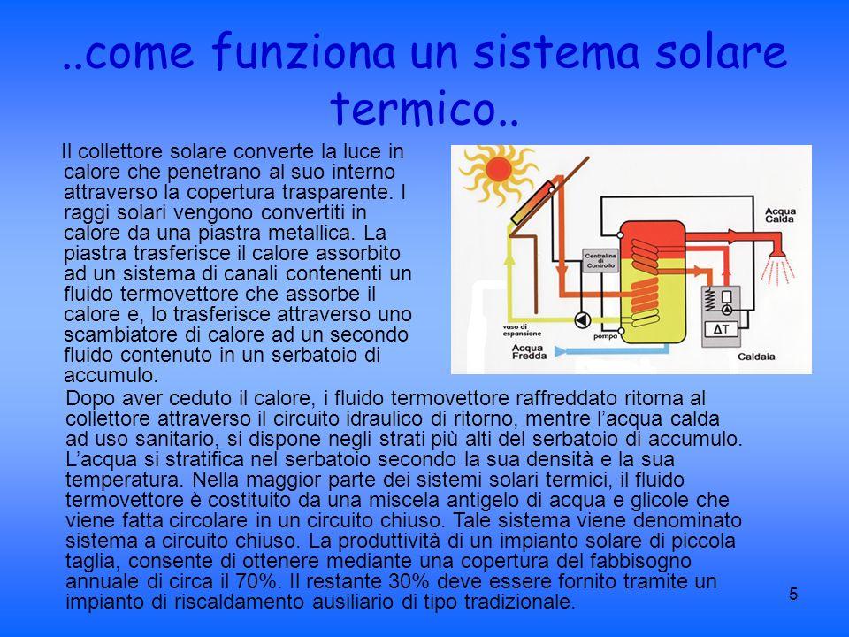 5..come funziona un sistema solare termico.. Il collettore solare converte la luce in calore che penetrano al suo interno attraverso la copertura tras
