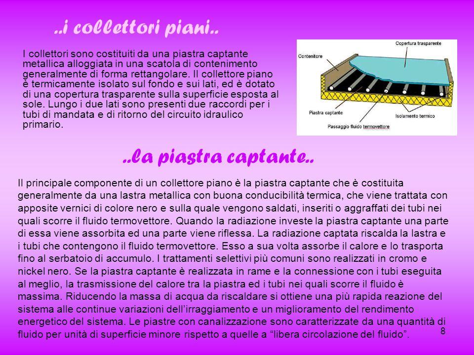 8..i collettori piani.. I collettori sono costituiti da una piastra captante metallica alloggiata in una scatola di contenimento generalmente di forma