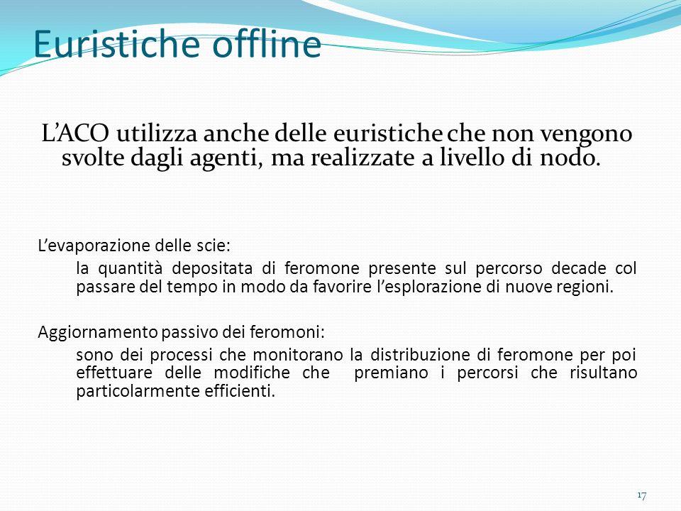 Euristiche offline LACO utilizza anche delle euristiche che non vengono svolte dagli agenti, ma realizzate a livello di nodo. Levaporazione delle scie