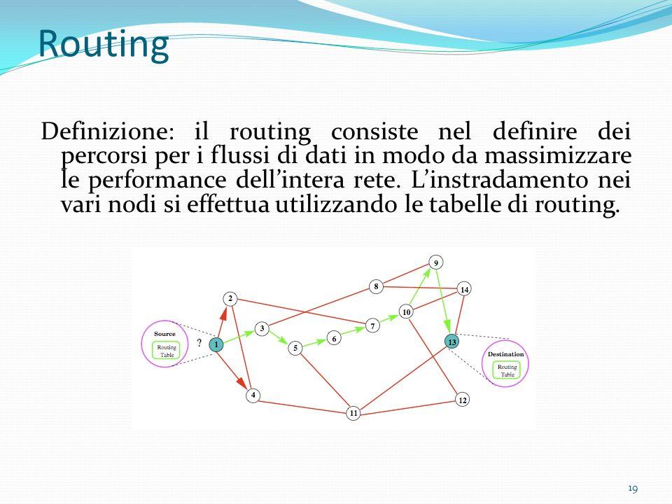 Routing Definizione: il routing consiste nel definire dei percorsi per i flussi di dati in modo da massimizzare le performance dellintera rete. Linstr
