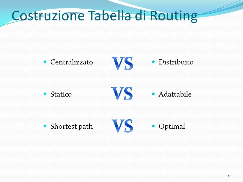 Costruzione Tabella di Routing Centralizzato Statico Shortest path Distribuito Adattabile Optimal 21