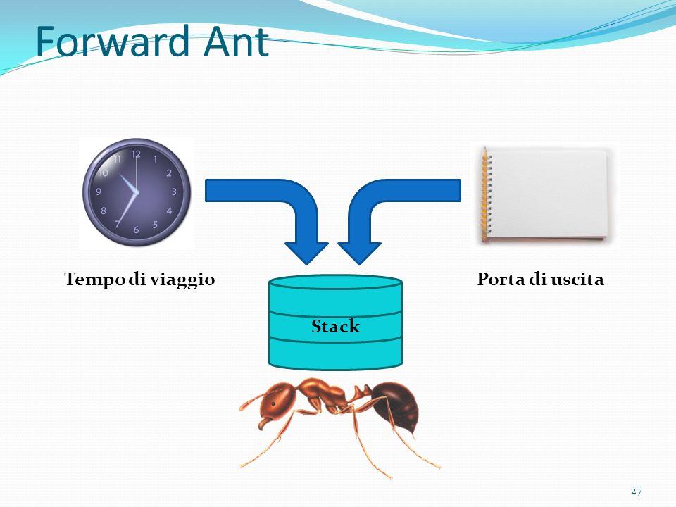 Forward Ant Tempo di viaggioPorta di uscita Stack 27
