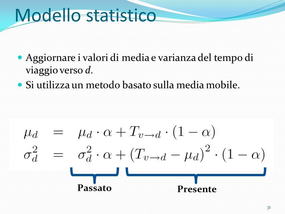 Modello statistico Aggiornare i valori di media e varianza del tempo di viaggio verso d. Si utilizza un metodo basato sulla media mobile. Passato Pres