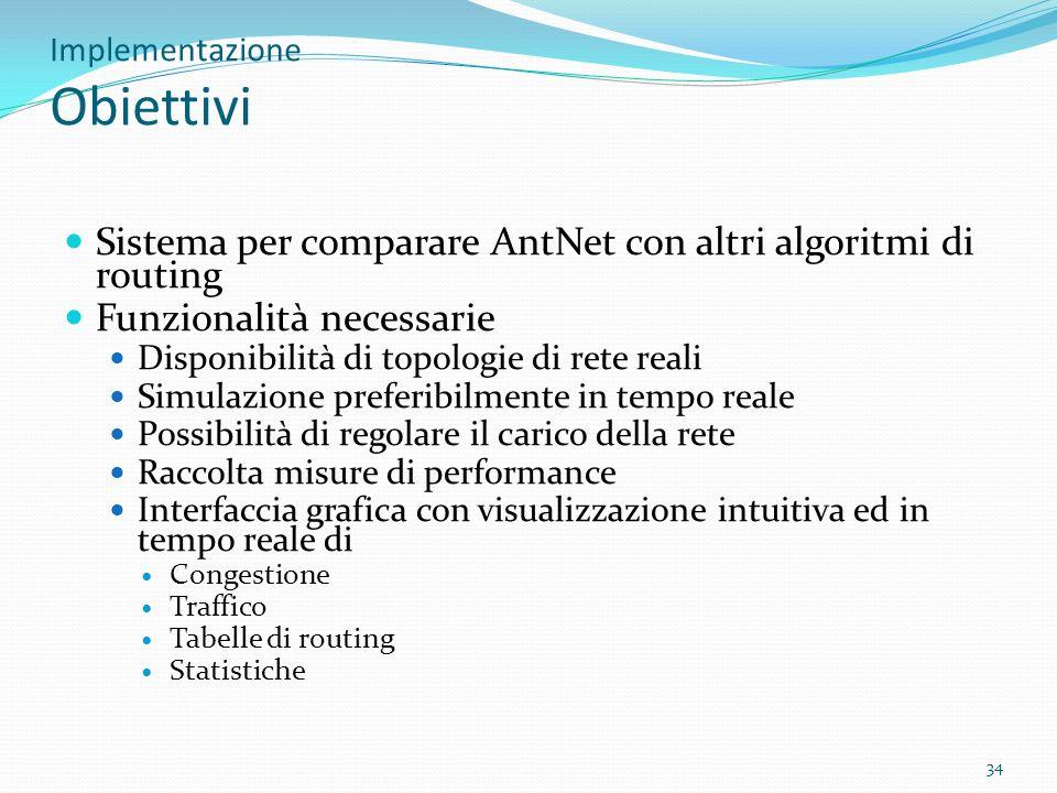Implementazione Obiettivi Sistema per comparare AntNet con altri algoritmi di routing Funzionalità necessarie Disponibilità di topologie di rete reali