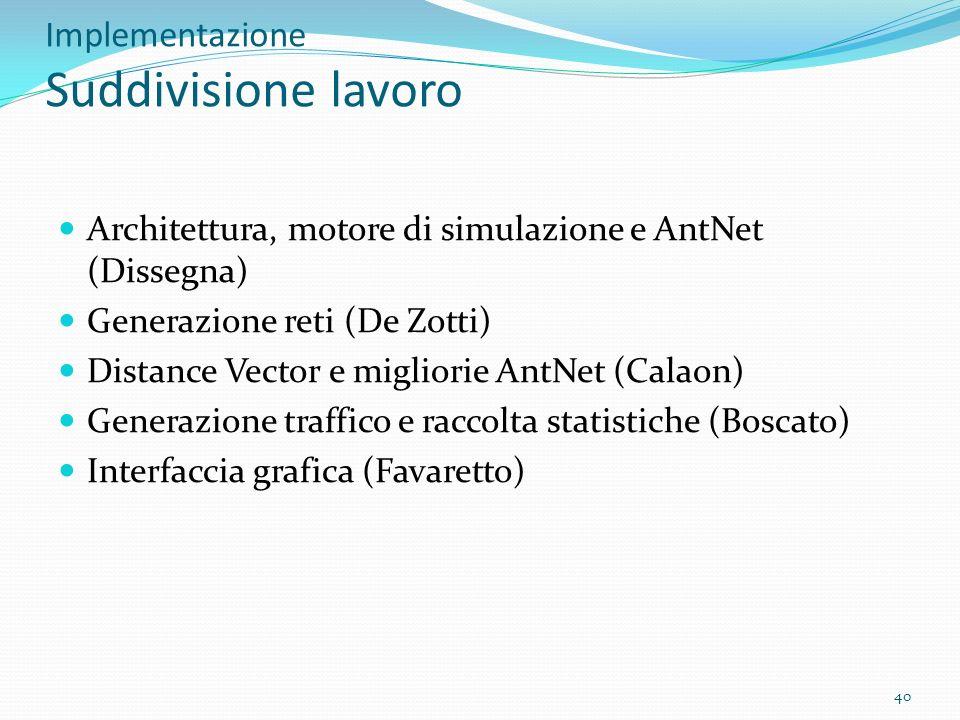 Implementazione Suddivisione lavoro Architettura, motore di simulazione e AntNet (Dissegna) Generazione reti (De Zotti) Distance Vector e migliorie An