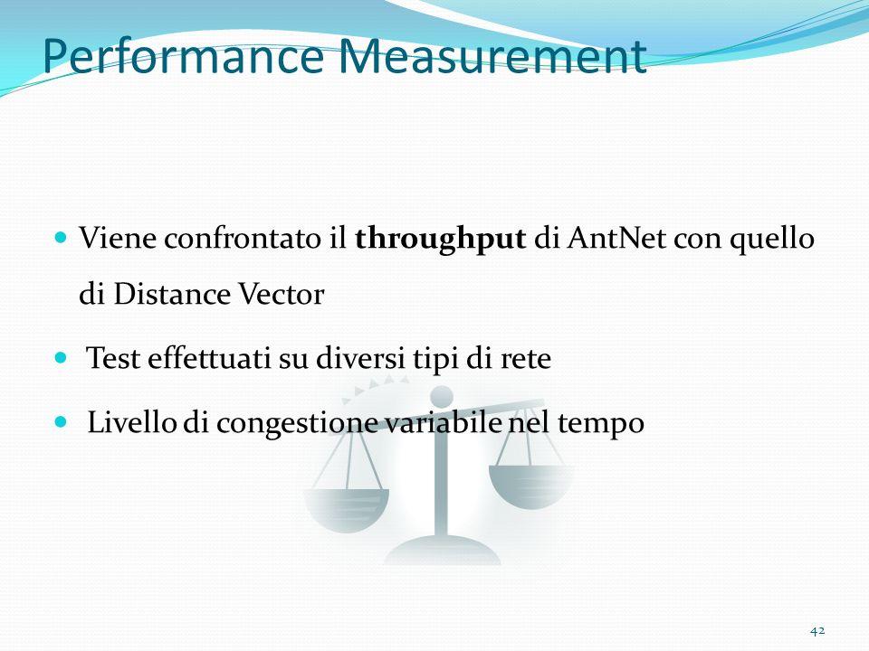 Performance Measurement Viene confrontato il throughput di AntNet con quello di Distance Vector Test effettuati su diversi tipi di rete Livello di con