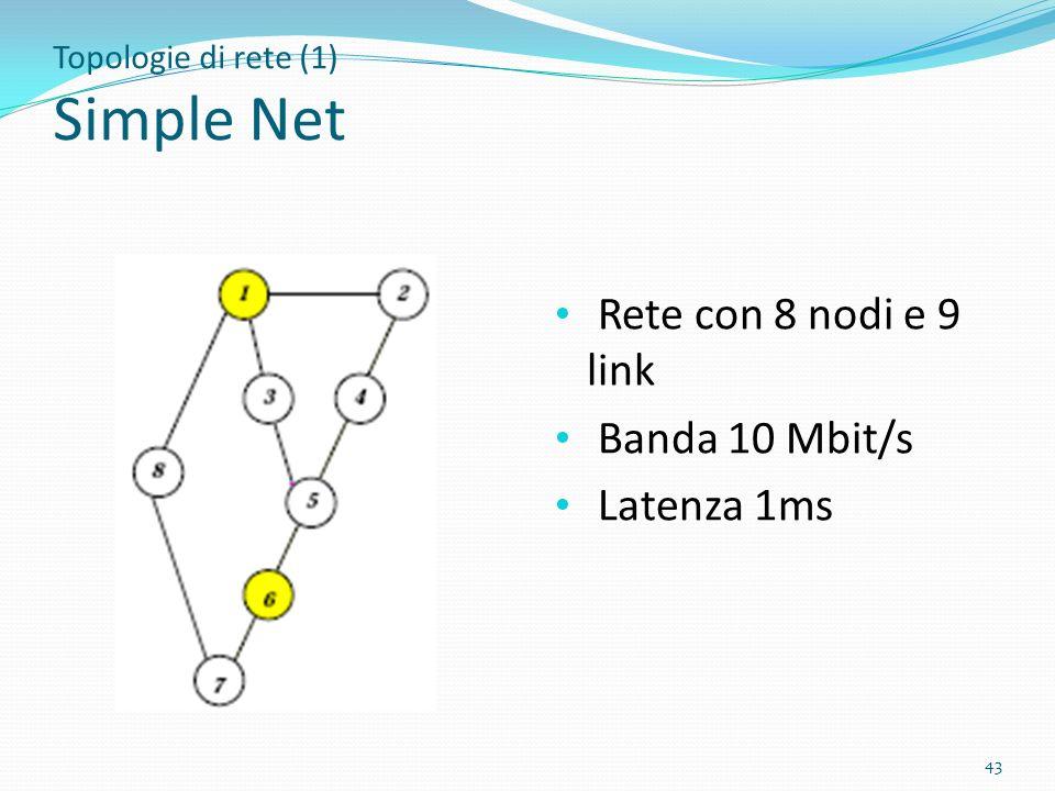 Topologie di rete (1) Simple Net Rete con 8 nodi e 9 link Banda 10 Mbit/s Latenza 1ms 43