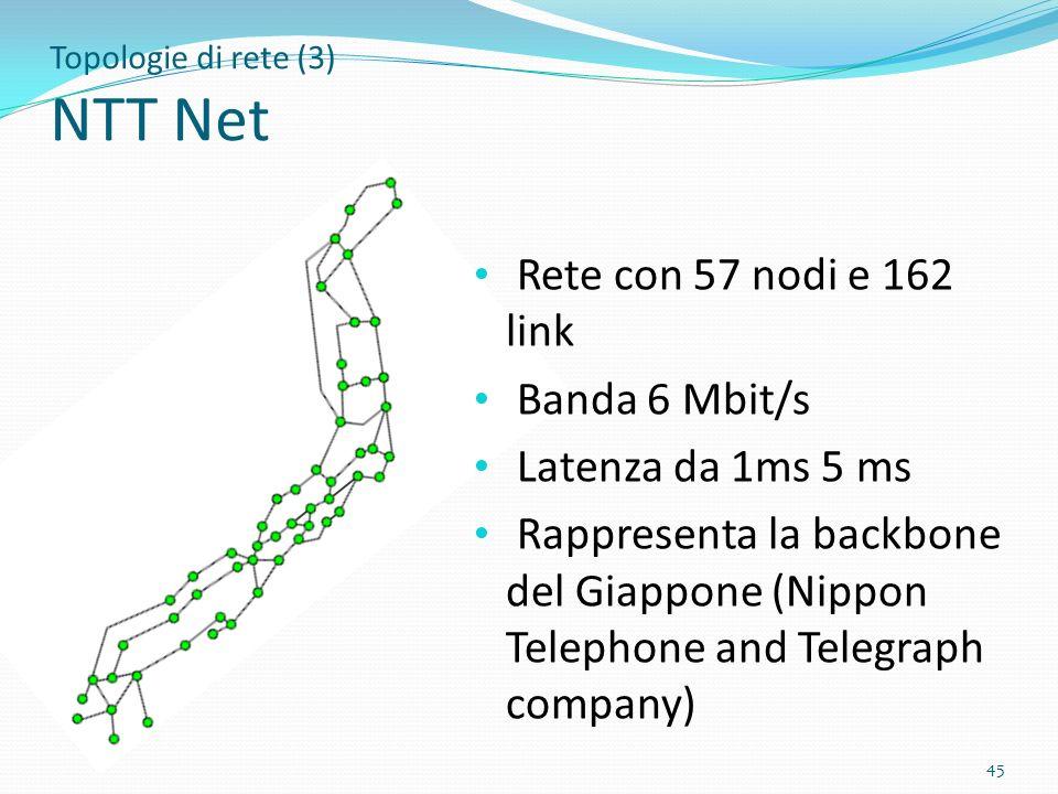 Topologie di rete (3) NTT Net Rete con 57 nodi e 162 link Banda 6 Mbit/s Latenza da 1ms 5 ms Rappresenta la backbone del Giappone (Nippon Telephone an