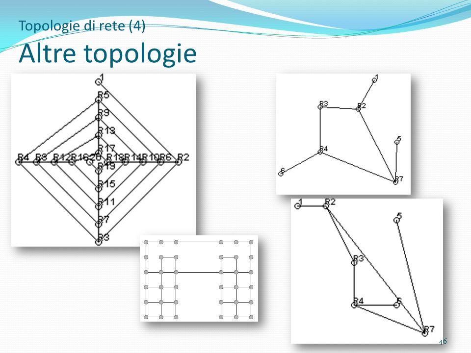 Topologie di rete (4) Altre topologie 46