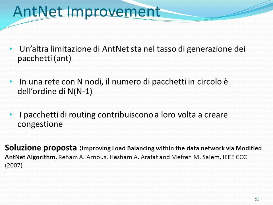 AntNet Improvement Unaltra limitazione di AntNet sta nel tasso di generazione dei pacchetti (ant) In una rete con N nodi, il numero di pacchetti in ci