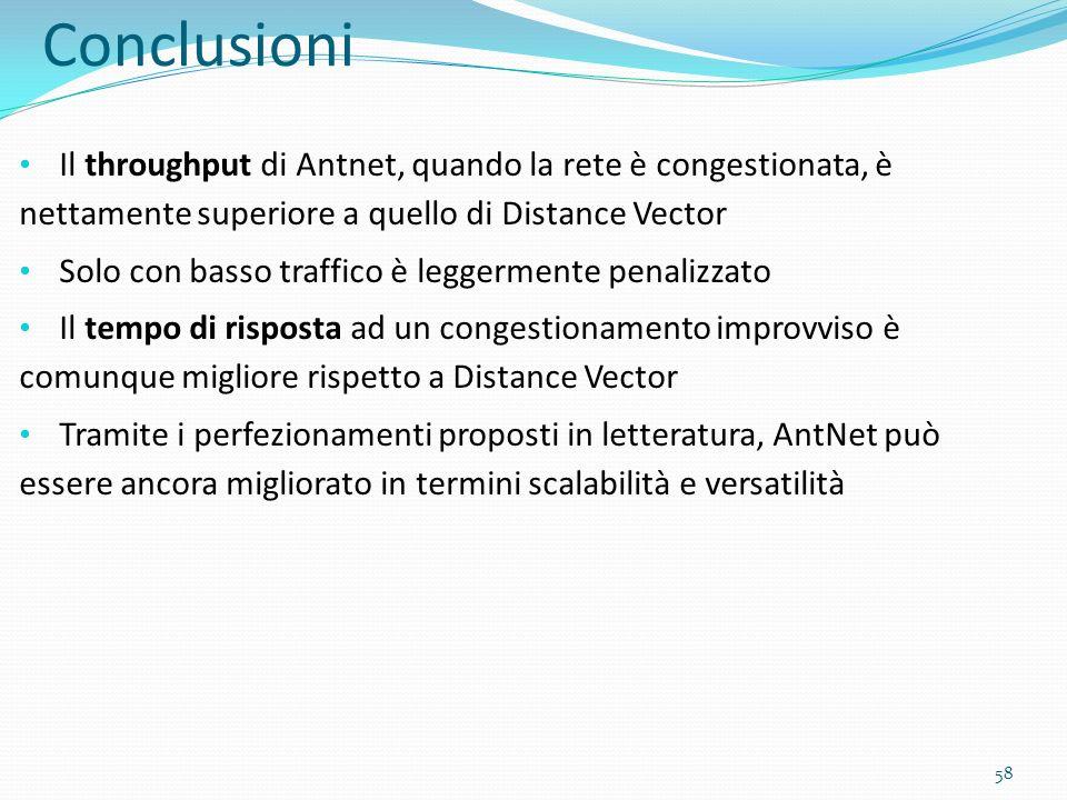 Conclusioni Il throughput di Antnet, quando la rete è congestionata, è nettamente superiore a quello di Distance Vector Solo con basso traffico è legg