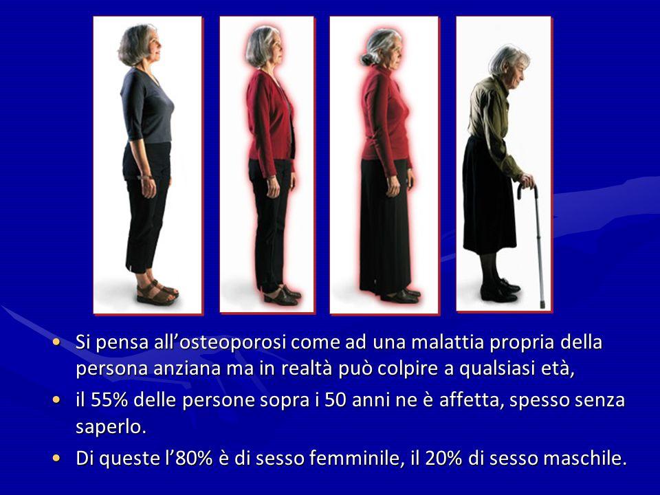 Dati clinici dell Organizzazione Mondiale della Sanità pubblicati sulle maggiori riviste mediche internazionali riportano che : il 23-30% delle donne in età postmenopausale sono affette da osteoporosi; il 33% delle donne di età superiore ai 65 anni è destinata a subire una frattura da osteoporosi; il 50% delle donne di età superiore ai 70 anni è destinata a subire una frattura da osteoporosi.