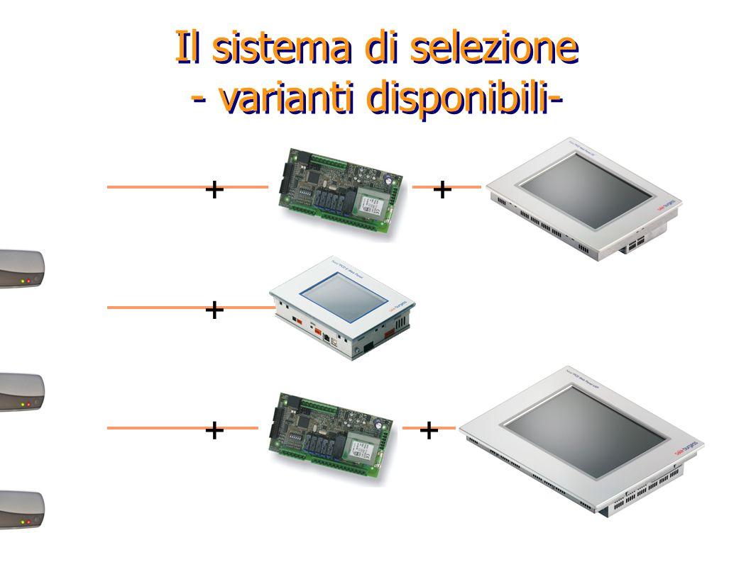 Il sistema di selezione - varianti disponibili- ++ + ++