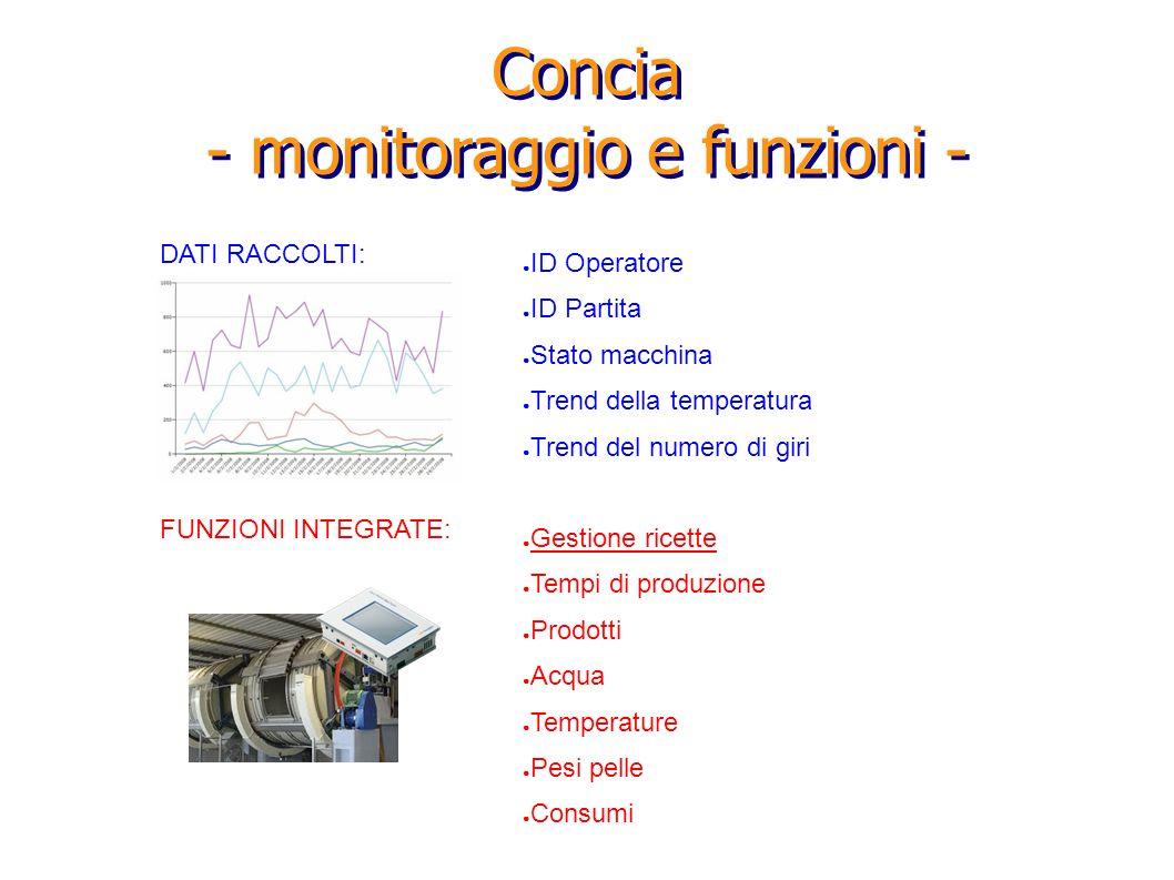 Concia - monitoraggio e funzioni - DATI RACCOLTI: ID Operatore ID Partita Stato macchina Trend della temperatura Trend del numero di giri FUNZIONI INT